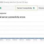 Google Webmaster tools in nadzor serverja
